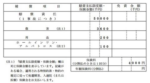 ゴルファー保険延長